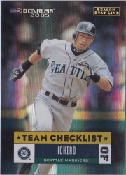 Donruss Team Checklist Season Stat Line /63