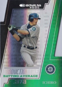Donruss Production Line Die Cut Batting Average /100