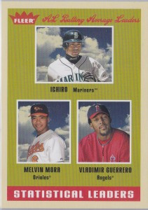 Fleer Tradition AL BA Leaders