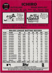 Topps Heritage Red Back