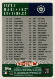 Topps Total Team Checklist